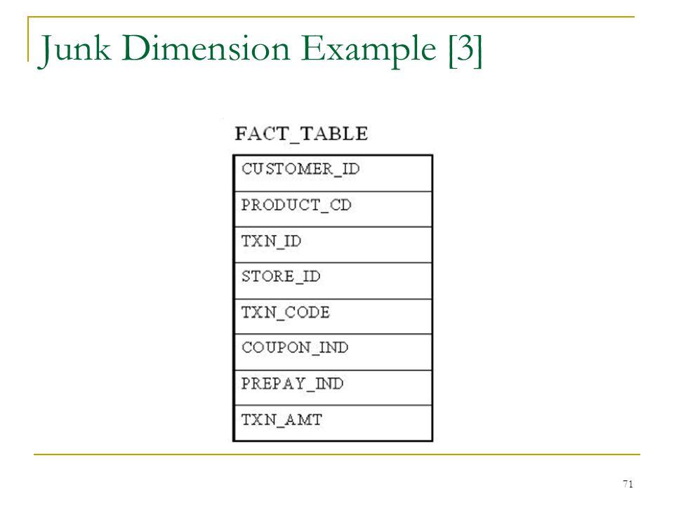 Junk Dimension Example [3]